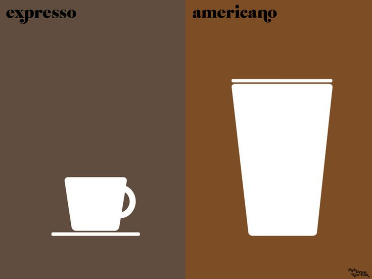 Paris vs. New York: Minimalist Illustrated Parallels of Culture | Brain Pickings