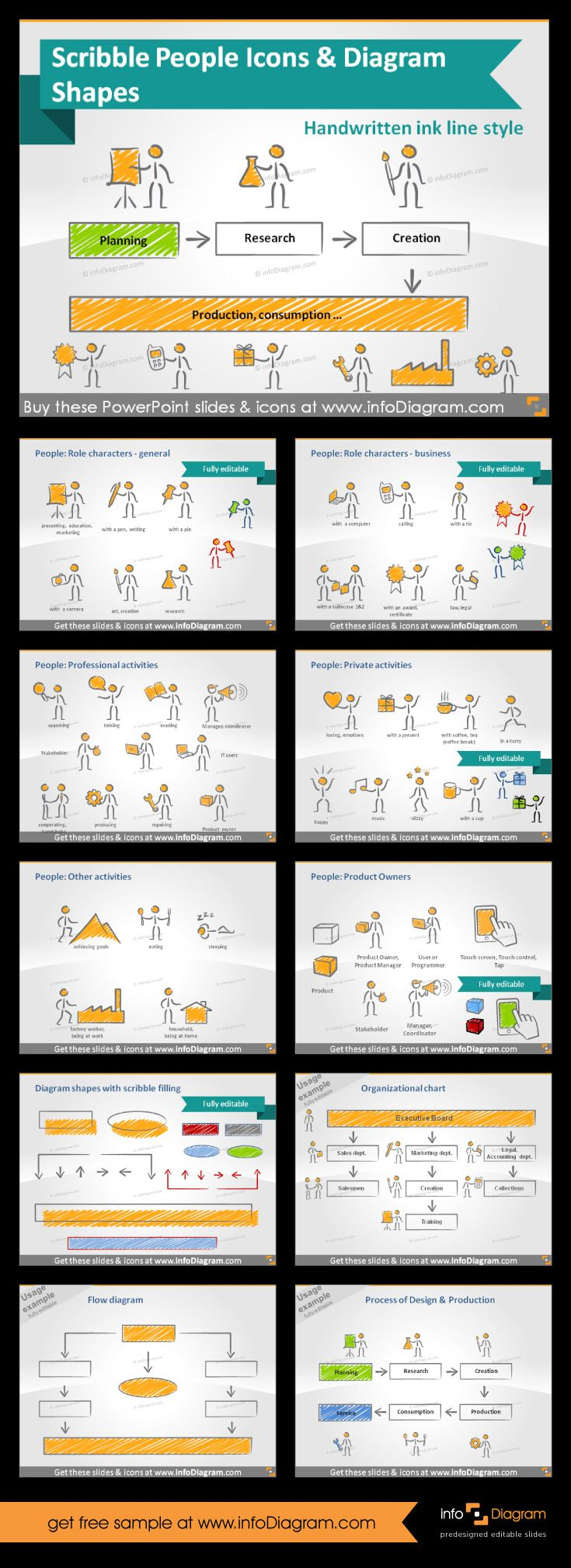 Handwritten scribble icons for PowerPoint. This is a selection of figures of people in different roles in doodle style. It also includes editable ink arrows, markers and process flows. #powerpoint #theme #template #scribble #handwritten #doodle