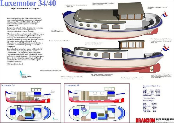 Shanty Boat on Pinterest | Boats, Hercules and Houseboats