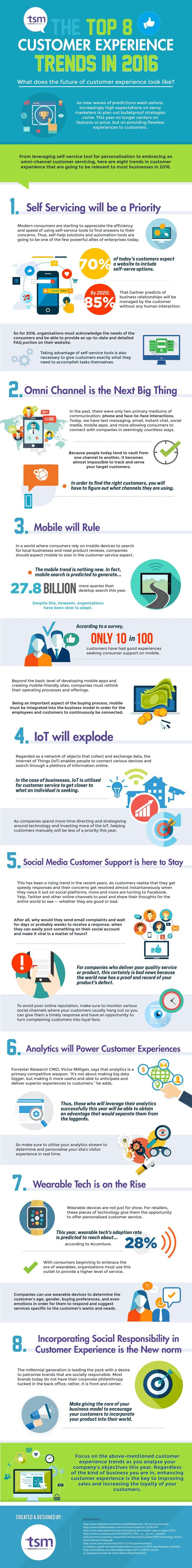 [INFOGRAPHIC] 8 Top Customer Experience Trends in 2016 | RetailNext