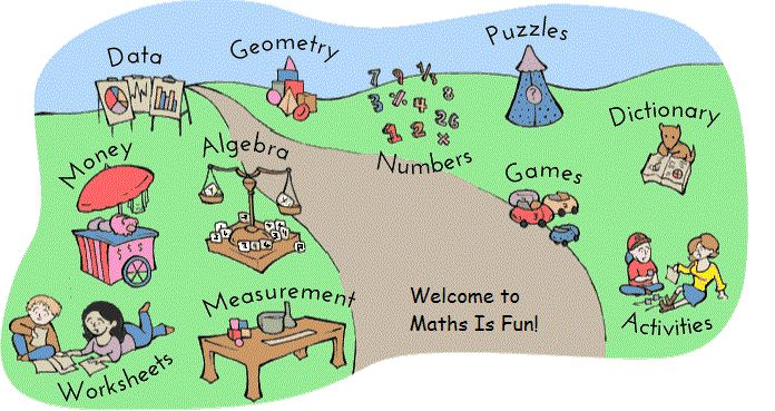 Matematica divertente in Math is Fun!