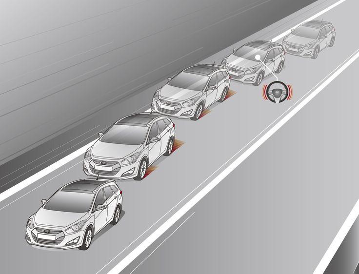 System utrzymywania toru jazdy LKAS (Lane Keeping Assist System)  System został zaprojektowany głównie z myślą o ostrzeganiu kierowców zasypiających podczas prowadzenia pojazdu. W momencie, gdy samochód zjedzie z obranego pasa ruchu bez wcześniejszego ostrzeżenia, LKAS rozpozna niebezpieczeństwo i podejmie reakcję w postaci wyemitowania ostrzegawczego sygnału dźwiękowego lub aktywnego skorygowania kierunku jazdy.