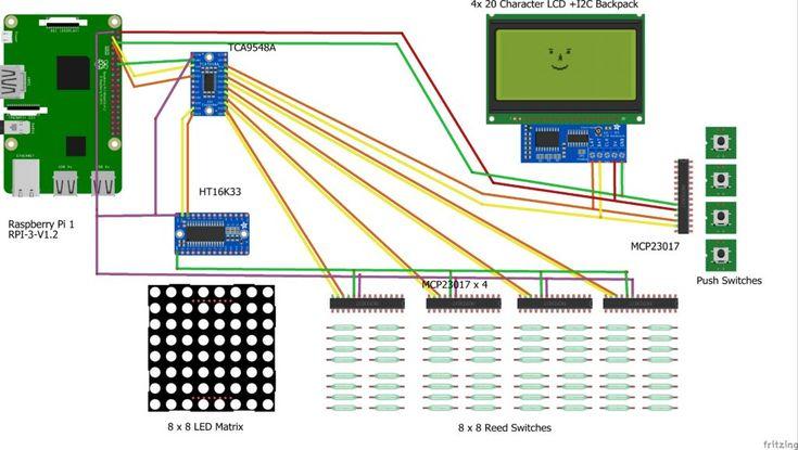 I2c Based design with multiplexor