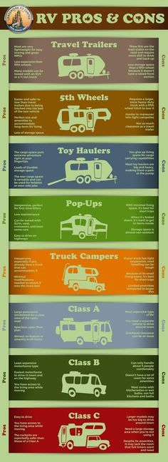 RV pros and cons