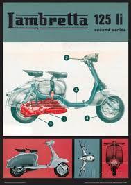 Risultati immagini per vintage lambretta posters