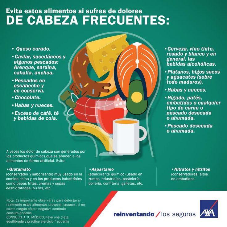 Algunas sustancias que aparecen en los alimentos contribuyen a despertar dolores de cabeza, sobretodo en aquellas personas sensibles. #CuidateHoyDisfrutaSiempre #DoloresDeCabeza #Salud #Alimentos