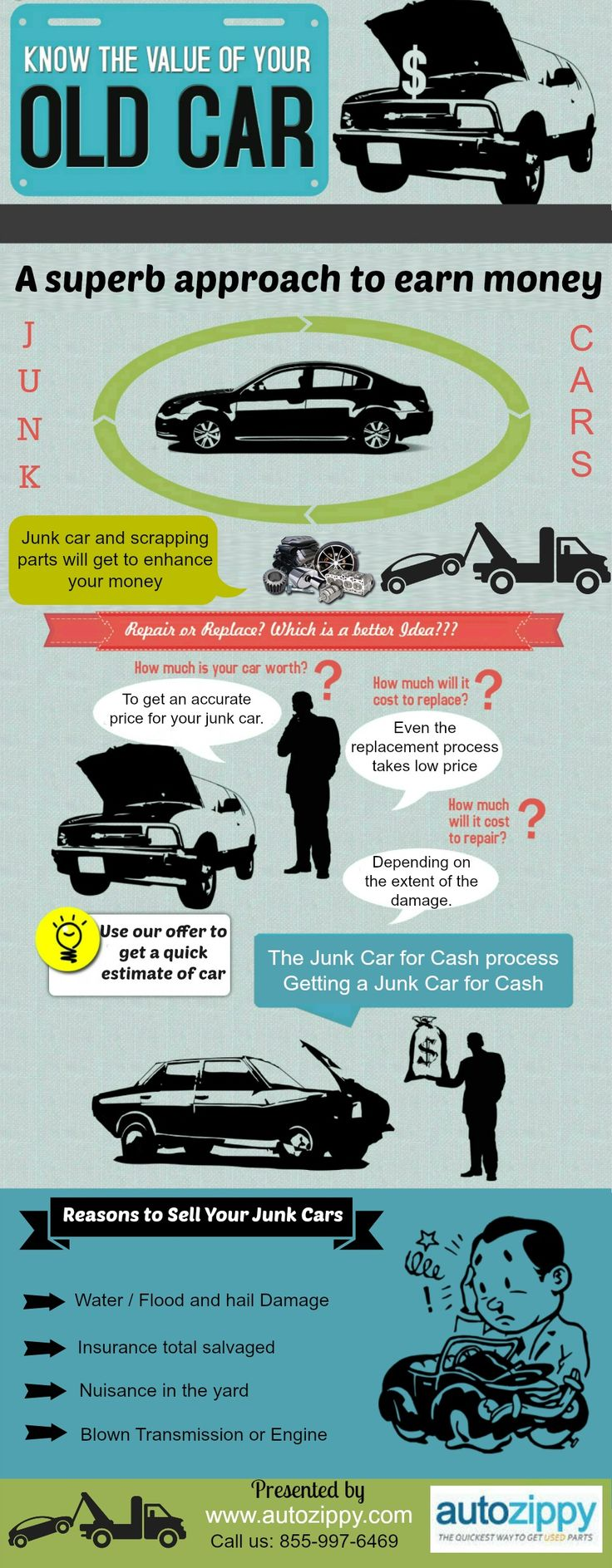 Sell Your Junk Car and Make Money