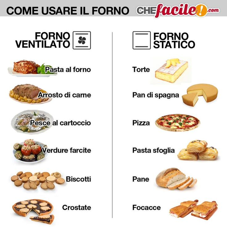 "Italian Food & Wine su Twitter: ""Promemoria. Note to self. #baking #cooking #rosting #italiancuisine #simangiatv @scaramuzza_d… """