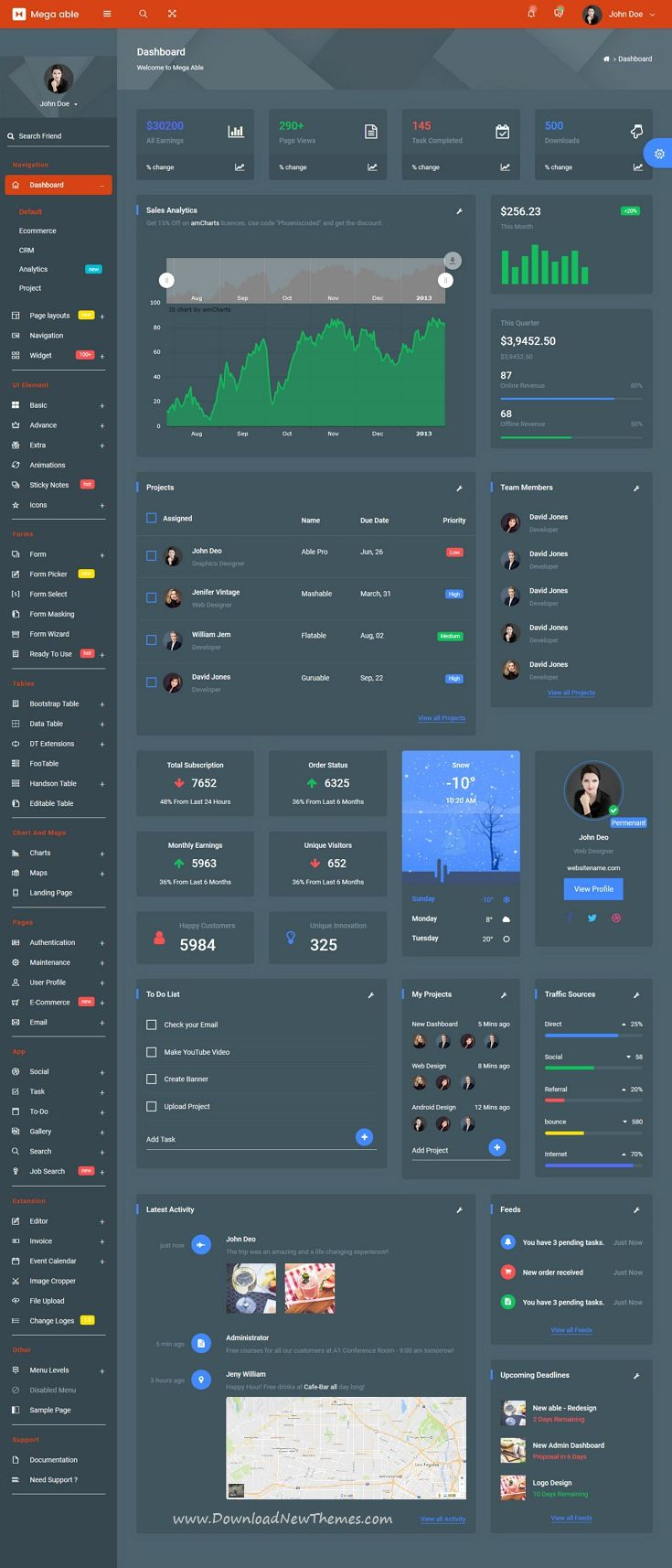 Mega Able is clean and modern design responsive bootstrap AngularJS #dashboard template for custom #admin panels, CMS, CRM, SaaS, and web applications website to live preview & download click on image or Visit 👆 #ui #ux #uiux #webapp