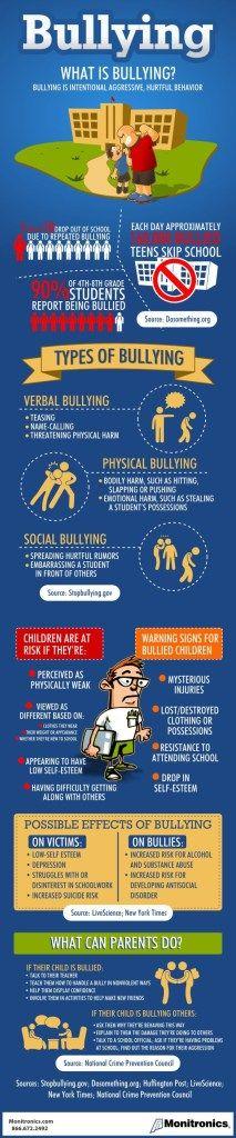 anti bullying slogans