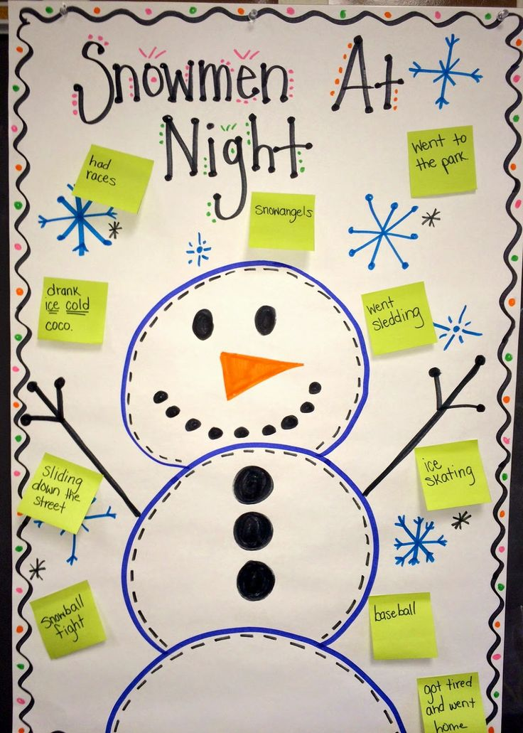 What did your snowman do at night? Make a writing page sheet with the words My snowman .... Then draw the picture the way you see it here. Have kids brainstorm what their snowman did at night. Then they can copy the words on a post-it to finish the sentence. Have them read it to the group later in the day. Makes a nice center.