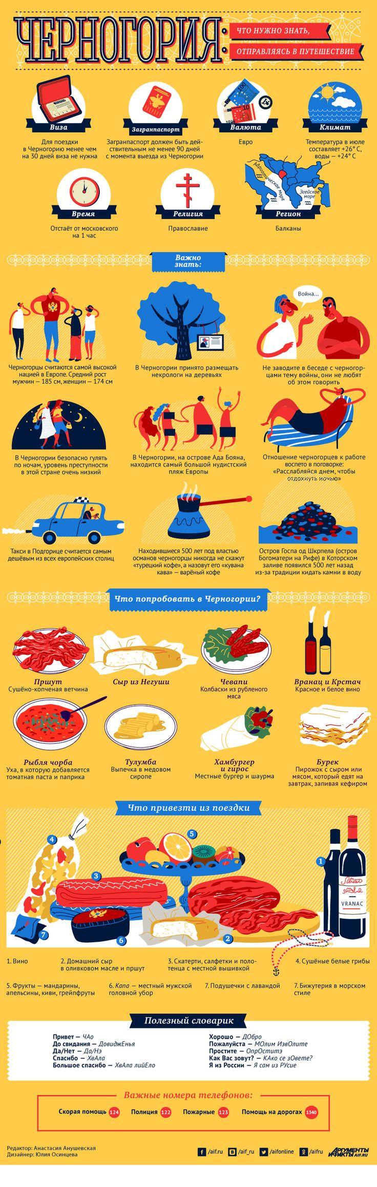 Черногория: что нужно знать, отправляясь в путешествие? Инфографика | Инфографика | Вопрос-Ответ | Аргументы и Факты