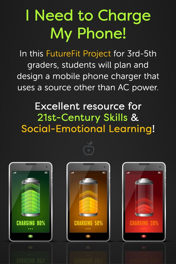 This FutureFit Project is designed to supplement a standard 12-15 unit lesson for 3rd-5th grade Physical Science by offering a unique project that ties together the core academic concepts (states of matter and energy transfer) with a set of FutureFit social-emotional and 21st Century skills.  STUDENT/GROUP OUTPUT:  Students will plan and design a mobile phone charger that uses a source other than AC power to charge the phone's battery.