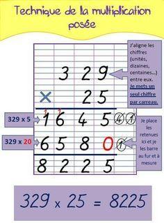 La technique de la multiplication posée (pour mémo ou affichage)   MA MAITRESSE DE CM1-CM2