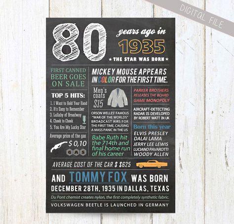 Hey, I found this really awesome Etsy listing at https://www.etsy.com/listing/226844366/1935-birthday-sing-80th-birthday-gift