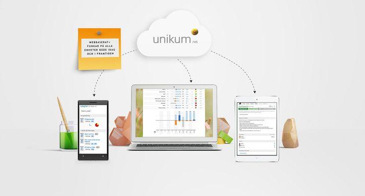 Webbverktyg för mål, planer och kvalitet i skolan! - Unikum.net