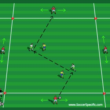 These activities create multiple opportunities for counter-pressing to take place; players will therefore develop the understanding and habit of thinking 'counter-press' immediately on any loss of …