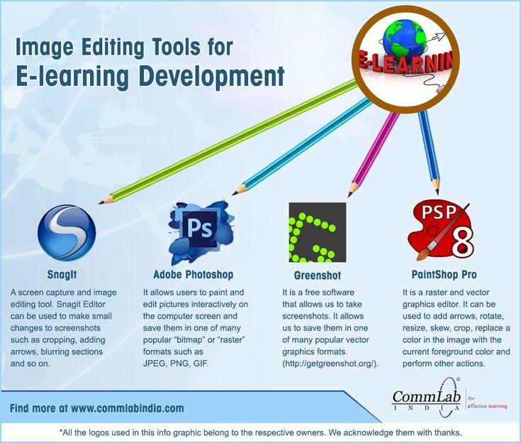 instructional design software tools
