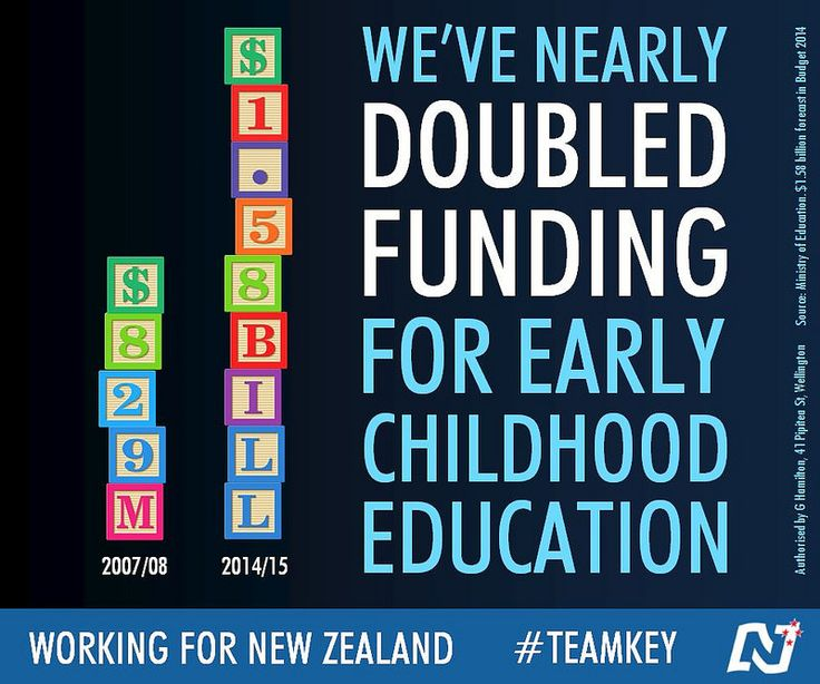 We're committed to giving children the best possible start in life. http://ntnl.org.nz/1lAsat6 #Working4NZ