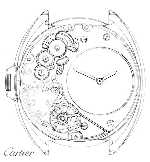Dessin rouages illustration engrenage dessin montre Florence Gendre montre Clé mystérieuse de Cartier