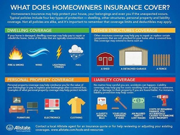 4 Things That Happen When You Are In Aetna Insurance Home