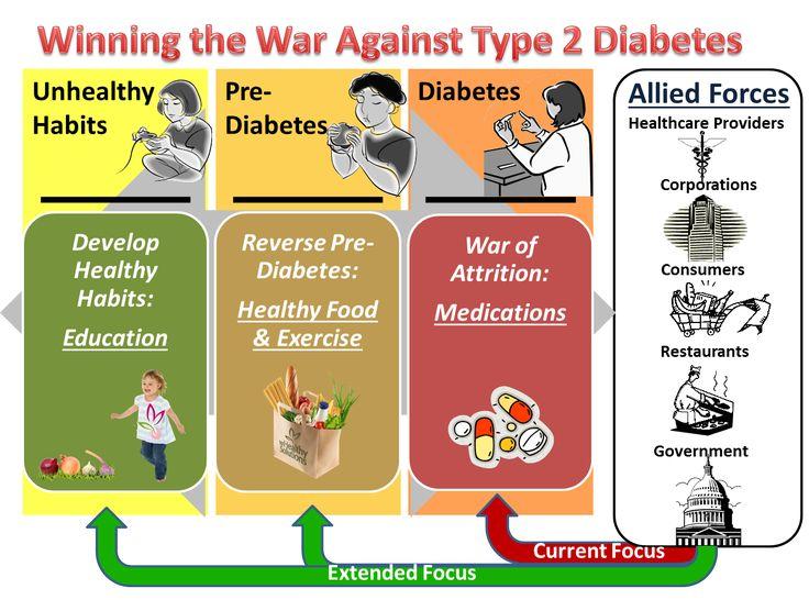 Diet plan for diabetes type 2 patients image 10