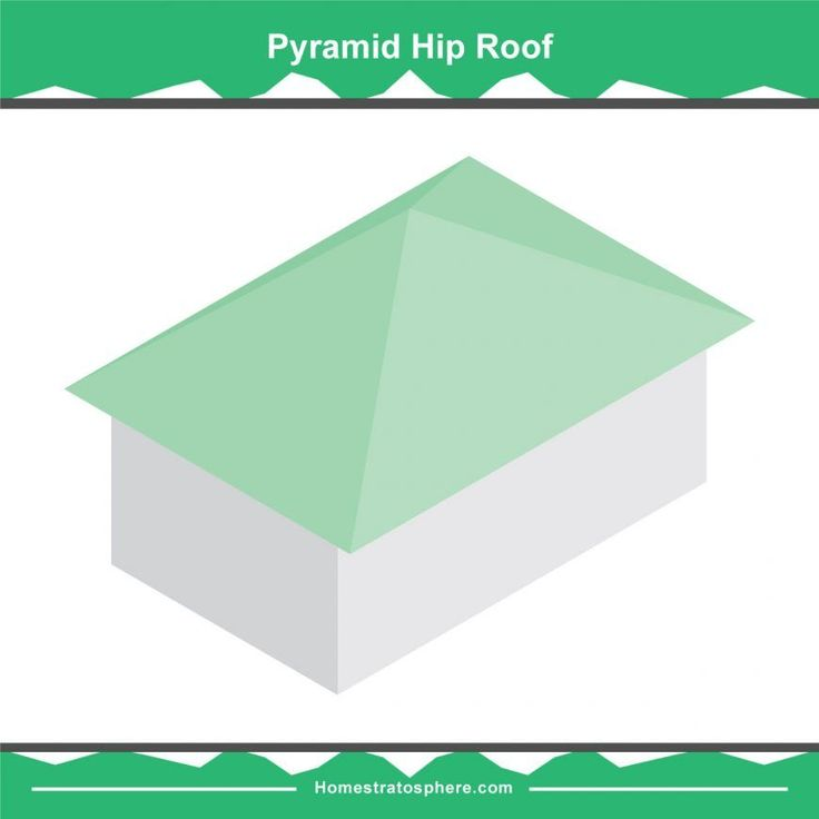 Pyramid Hip Roof Diagram #RoofingHowTo