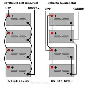 Super comprehensive battery / 12v wiring. 12v Wiring - 4 Batteries http://rvroadtrip.us/library/12v_system.php