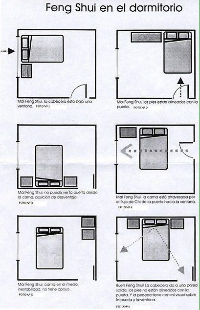 El feng shui aplicado en tu hogar arquitectura feng shui - Arquitectura feng shui ...