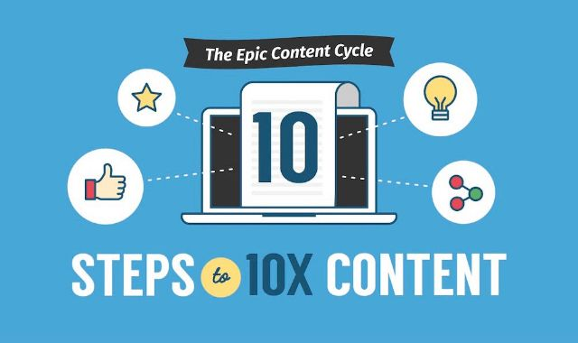 The Epic Content Cycle | Cktechconnect Blog