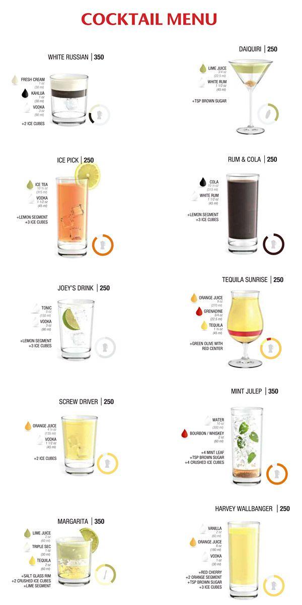 Pin Oleh Poo Pee Di Bartending Resep Minuman Resep Sehat Minuman