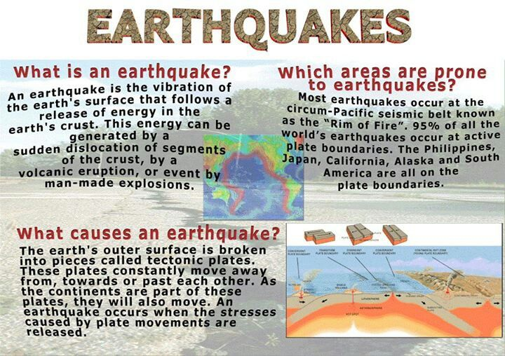 64 best Natural Disasters images on Pinterest   Classroom ...