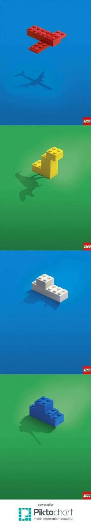 KISS principle with an ad created by Lego that strips things back and relies on one image and idea. With no copy, just a plain and easy to digest message, this ad captures the complex concept of imagination in its simplest form.
