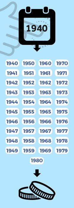 Los que nacieron entre 1941 y 1995 están ganando dinero en efectivo con esta nueva manía | SurveyCompare.net | news.surveycompare.net