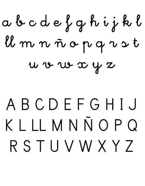 Letras para imprimir cursiva mayuscula y minuscula - Imagui