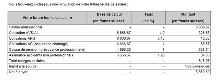 Salaire net / salaire brut en Suisse : y-a-t-il une différence entre les cantons ?