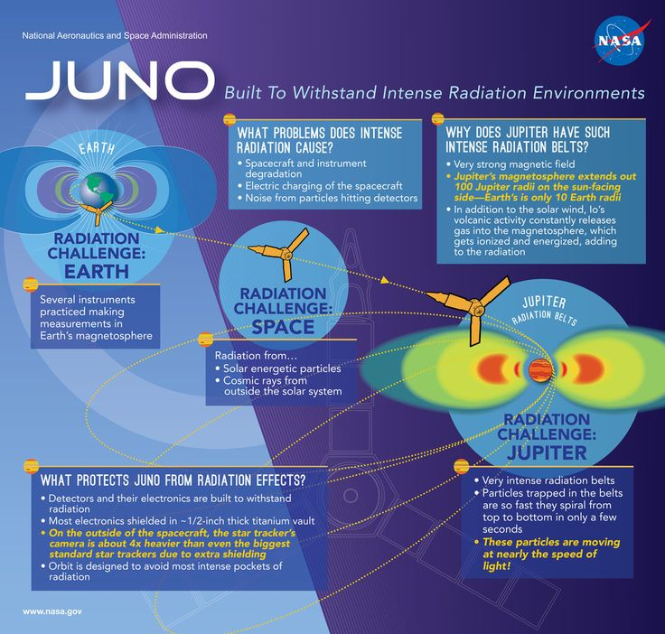 best juno images juno spacecraft nasa juno and  juno built to stand intense radiation environments