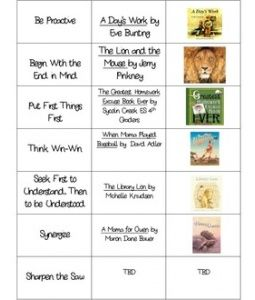 Some good ideas for beginning of the year read alouds that can lead to good discussions. 2011-2012 Book List for 7 Habits of Happy Kids