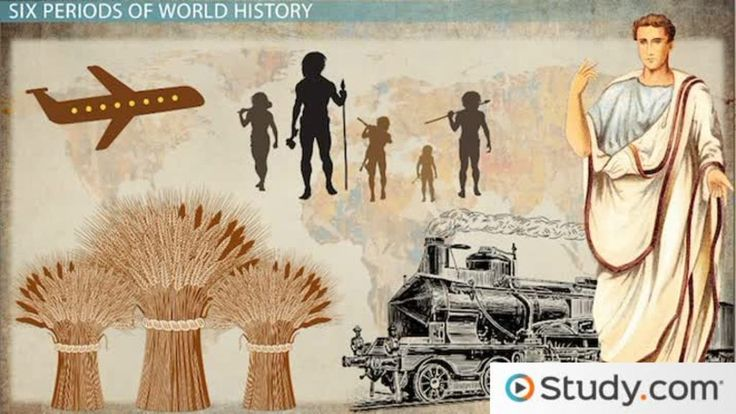 In this lesson, we will look at the six periods of world history. We will learn the defining characteristics of each and highlight the major themes...