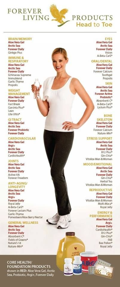 For your top to toe health look no further than Forever Living Products. The best quality ingredients for your health x