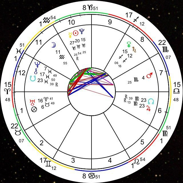 provocative-planet-pics-please.tumblr.com #currentchart right now the #moon is at 11 degrees #Aquarius. Take a moment to breath deep and release anything thats feeling yucky #Aquarius energy is prefect for detaching and taking a birds eye view. If theres something thats trying you release compulsive thinking and instead ask yourself whats the larger lesson here? Today and tomorrow #chillout #astrology #astrologer #horoscope #insight #guidance #forecast #planets #stars by shannonhugman…