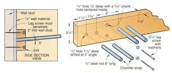 Pipe Clamp Storage Rack Plan Woodworking Projects Amp Plans