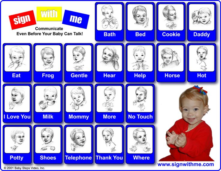 Best 25+ Sign Language Chart Ideas On Pinterest | Baby Sign