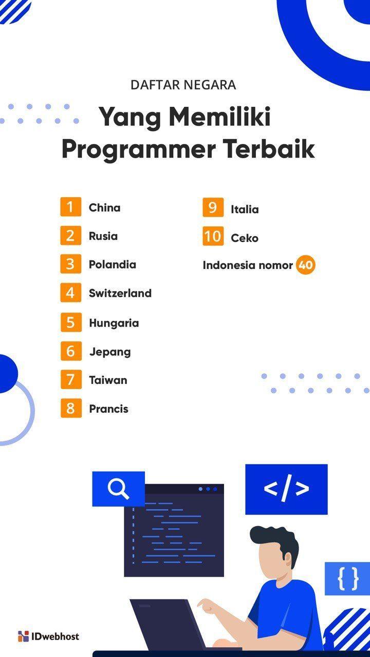 Negara Dengan Programmer Terbaik Domain Registration Domain Registration Domainregistration Salah Satu Aspek Yang Membu