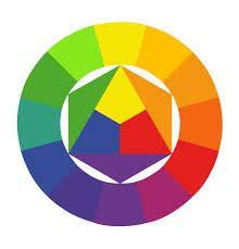 Kleurencirkel, Een kleurencirkel is een manier om zichtbaar te maken hoe de primaire kleuren en secundaire kleuren in elkaar overlopen.