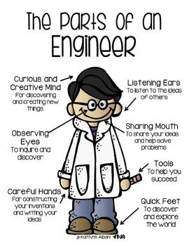 Parts of an engineer poster STEM