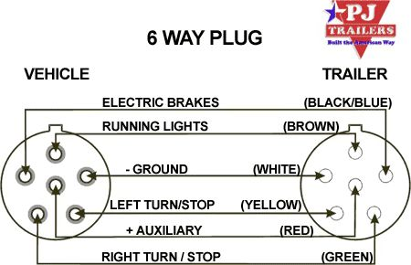 6 way plug todd trailer wiring diagram diagram wire. Black Bedroom Furniture Sets. Home Design Ideas