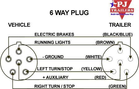 6 pin trailer plug diagram cancigs com 6 Pole Wiring Diagram 6 pole trailer wiring diagram 6 free wiring diagrams 6 pole wiring diagram