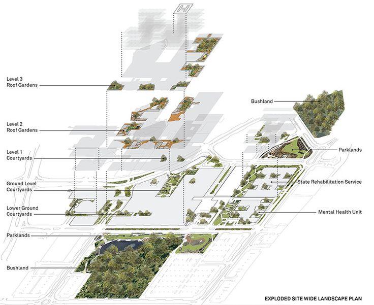 Best Urban Design Images On Pinterest Urban Planning