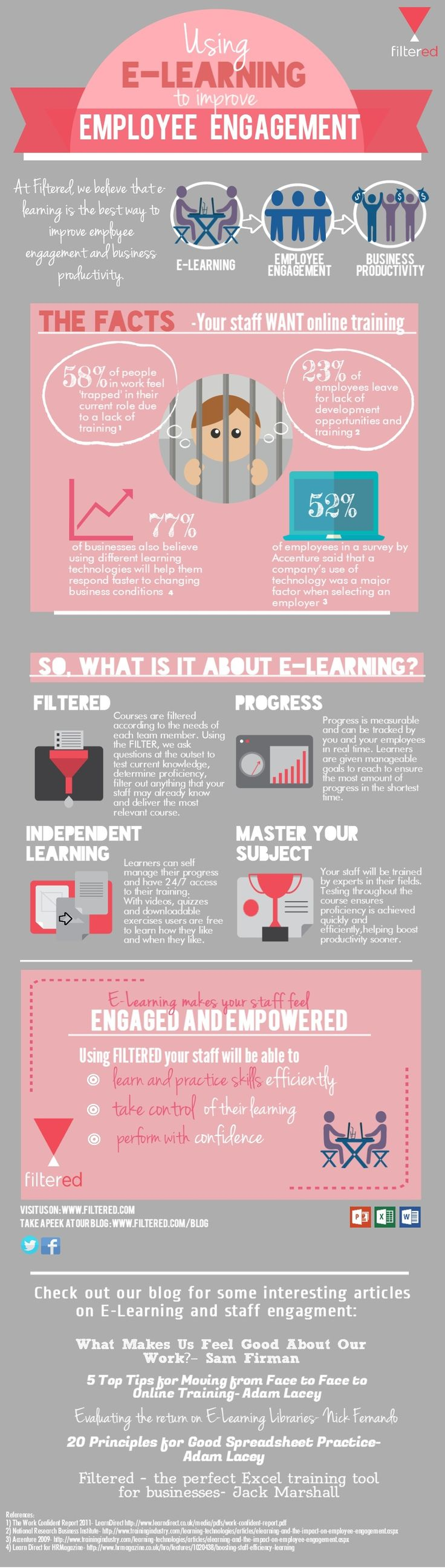 How To Use e-Learning To Improve Employee Engagement Infographic - http://elearninginfographics.com/use-e-learning-improve-employee-engagement-infographic/